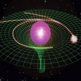 Como o buraco negro curva a luz se a luz só se propaga em linha reta?