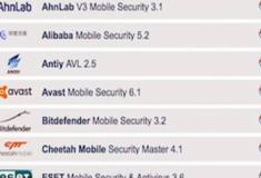 Qual é o melhor antivírus para celulares com Android?