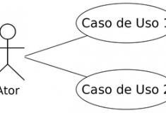 Aprenda sobre Diagramas UML