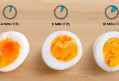 O que acontece quando um ovo é cozido?