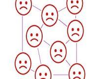 Mídias sociais aumentam depressão principalmente entre meninas