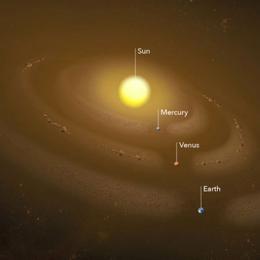 Astrônomos detectam anel de poeira circunsolar perto da órbita de Mercúrio