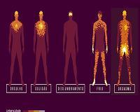 Raiva, frio, cansaço: 15 sensações e onde elas se manifestam no corpo