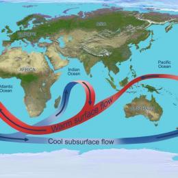 Aquecimento global pode fazer a Corrente do Golfo parar