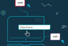 Diferença domínios .com e .net