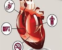 Dormir o tempo certo diminui risco de infarto - mesmo se você tem predisposição genética