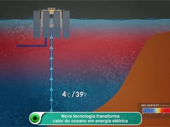 A nova tecnologia que transforma o calor do oceano em energia elétrica