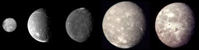 Luas de Urano são surpreendente parecidas com Plutão