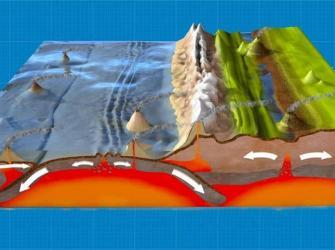 O fundo do Oceano Pacífico deslizou 200 km sob a China