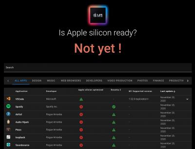 Site mostra quais apps são compatíveis (ou não) com o chip M1